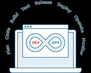 DevOps Developer in Vadodara - Code A Sea